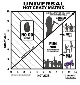 G:8-ShirtsHotCrazyMatrixHotcrazy MODEL (1)