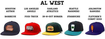 al west