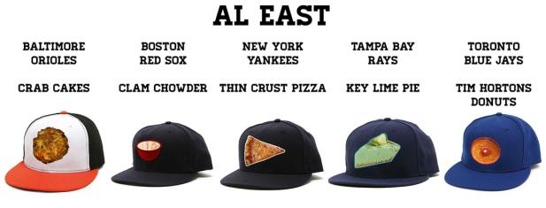 AL_East