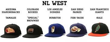 nl west